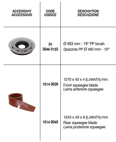 CRS 102 BT Standard Accessories