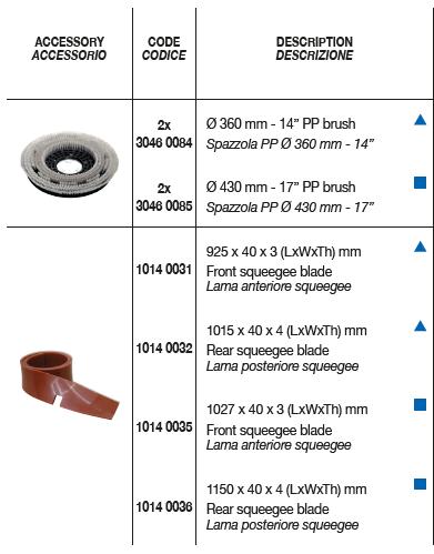 CRS 75-85 BT Standard Accessories