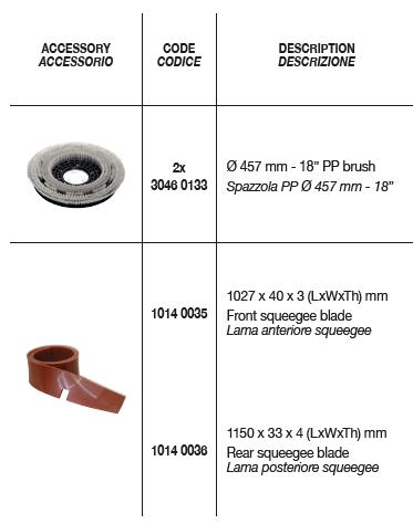 CRS 90 BT Standard Accessories