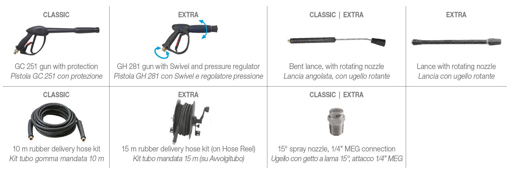 K 250 Standard Accessories